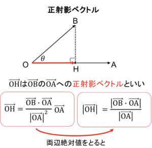 点と直線の距離の公式〜正射影ベクトルを用いた証明法〜 - ぷっちょの ...